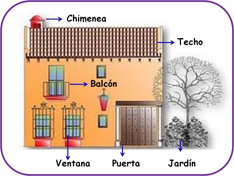 Trabandolenguas la casa for Partes del techo de una casa