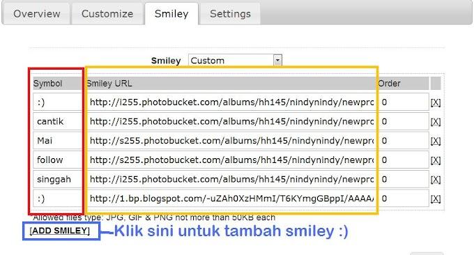 Tutorial : Mana nak cari dan letak ikon / emoticon / smiley comel untuk chatbox dan fibox ?