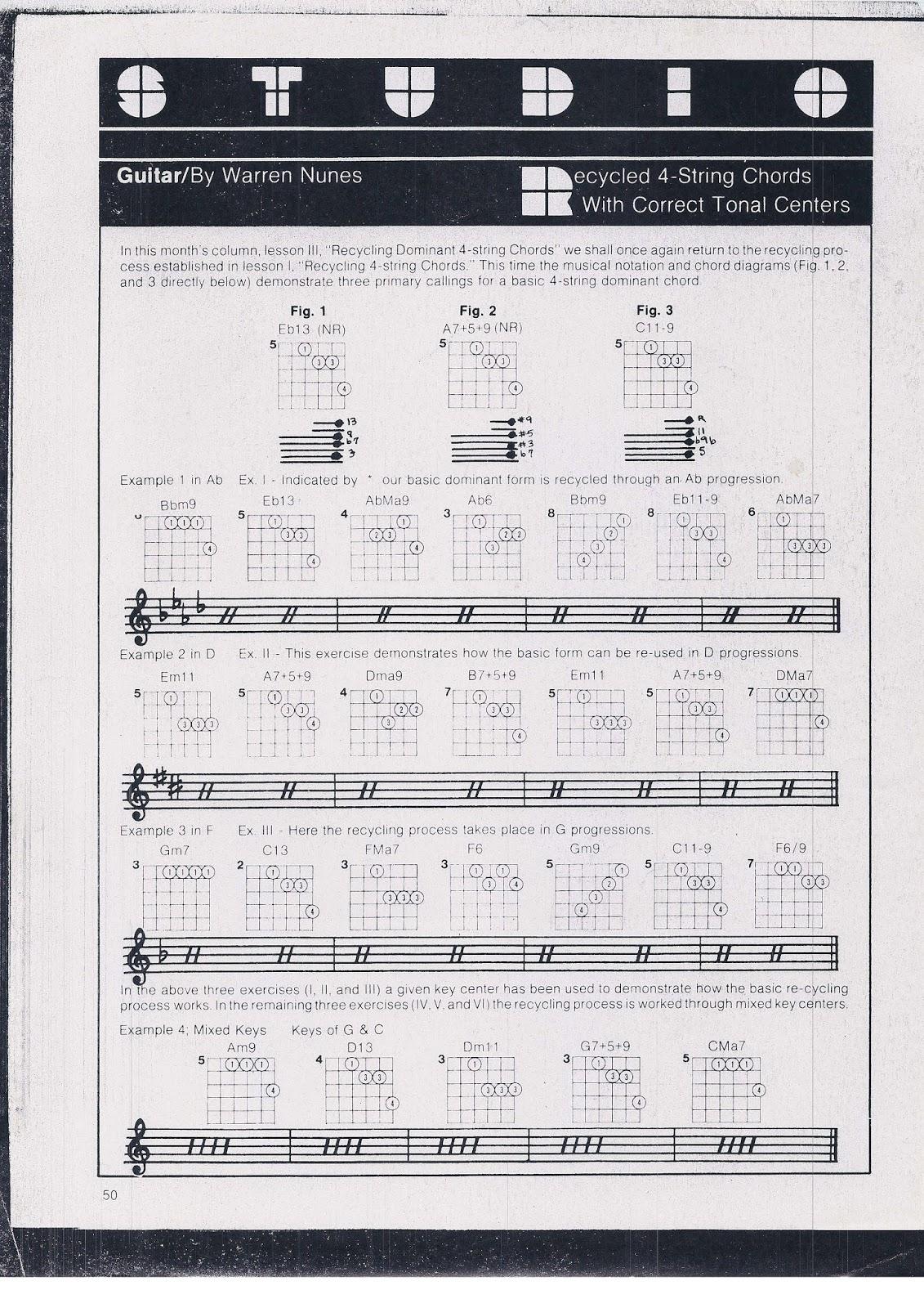Piano Guitar Bass And Ukulele Jazz Theory Musings 2013