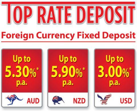 Ambank forex exchange rate