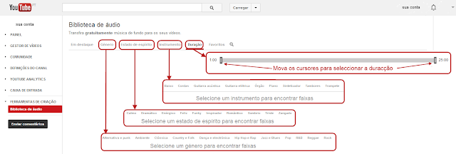 "Agrupamento de músicas da ""Biblioteca de Áudio"" do YouTube"