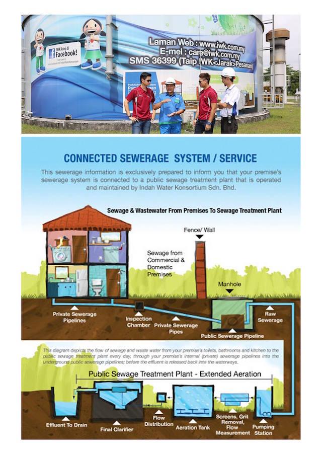 What happens at our Public Sewage Treatment Plant?