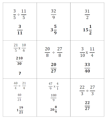 math worksheet : multiplying and iding mixed number fractions worksheets : Multiply Mixed Fractions Worksheet