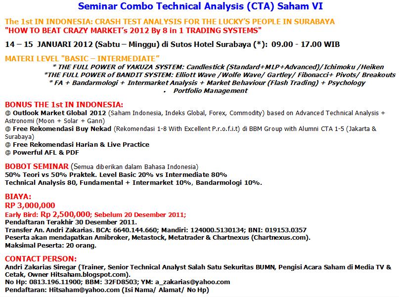Cta trading systems