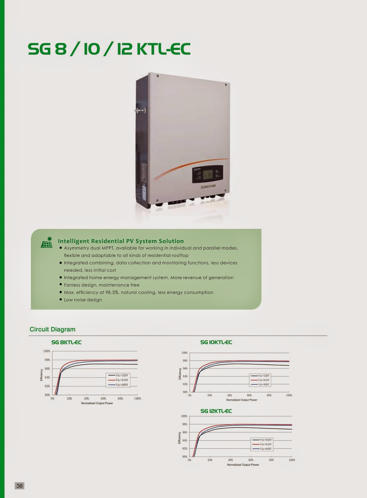 Bos Asia Sdn Bhd Sungrow New Series Of 3 Phase Inverter Circuit Diagram