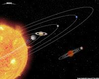 Gambar Sistem Tata Surya