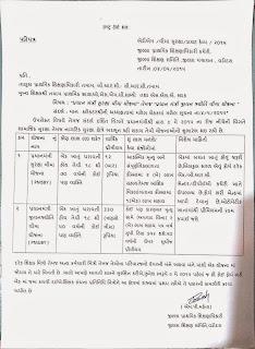 Circular : Pradhanmantri Surksha Vima Yojna :- Pradhanmantri Jivan Jyoti Vima Yojna Babat ...!