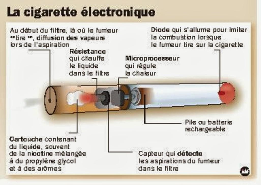 blog 75 infos sant cigarette lectronique. Black Bedroom Furniture Sets. Home Design Ideas