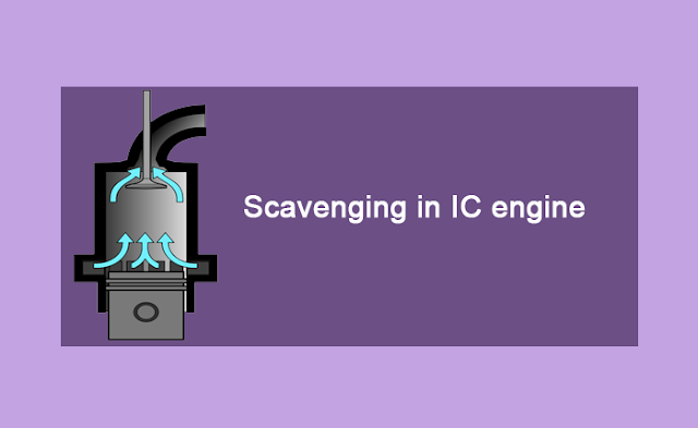 scavenging_image