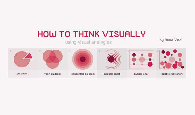 How To Think Visually Using Visual Analogies