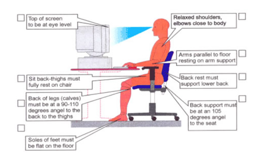Health risks when using a computer?