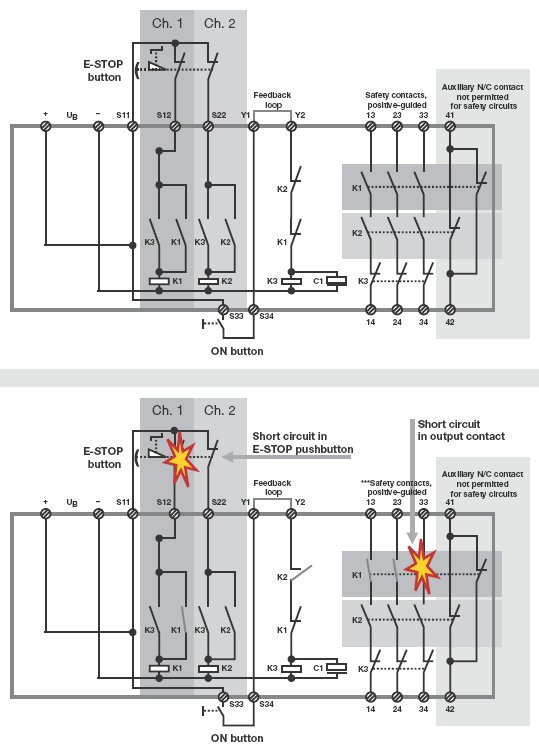 Pilz Automation Safety: Structure and Function of Safety Relays on lucas relay wiring, allen bradley relay wiring, crydom relay wiring, siemens relay wiring, bosch relay wiring, idec relay wiring, finder relay wiring,