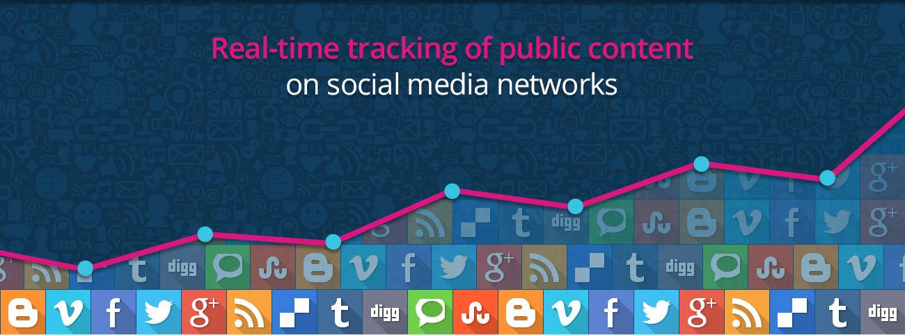 Tracking Social Media Content