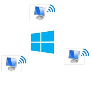 Ad Hoc Windows 8