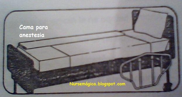 Imagenes De Baño En Cama Enfermeria:Es la que se hace para recibir el paciente después de intervenciones