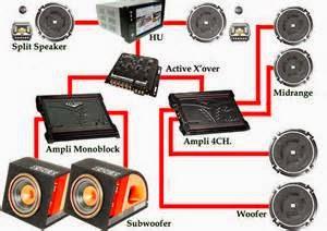Misalnya modifikasi sound sistem mobil, di mana kebebasan untuk mengotak-atiknya/modifikasi telah benar-benar tidak sama dengan mobil lawas