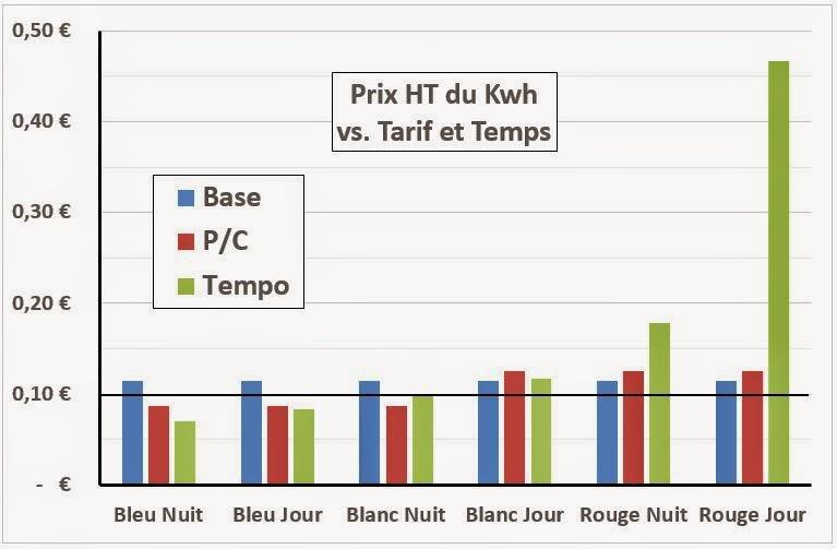 8 e ecologie economie energie electrique le carburant lectrique est il moins cher. Black Bedroom Furniture Sets. Home Design Ideas