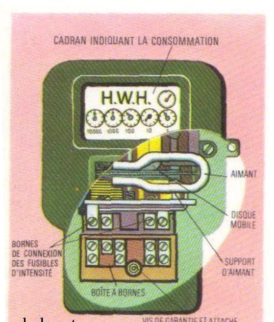 Comment a marche compteur lectrique comment a marche - Compteur electrique comment ca marche ...