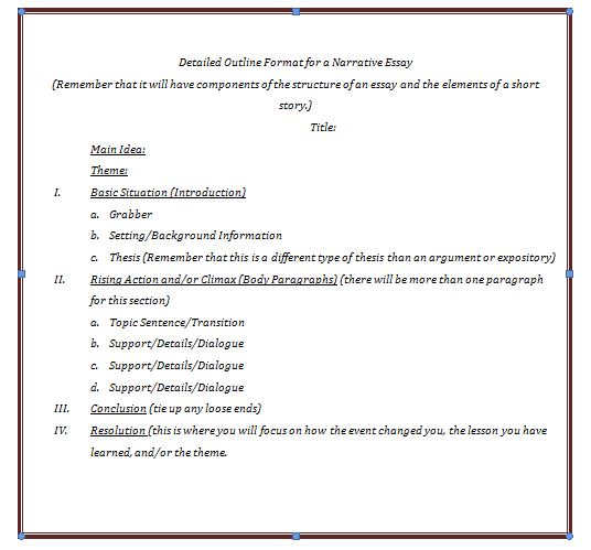 simple outline for writing an essay Template for 5-paragraph essay outline  they begin their essay writing a solid outline is key to ensuring  a simple template i have my.