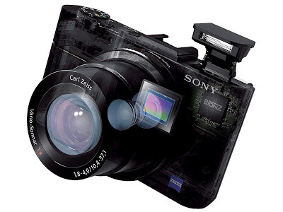 SONY RX100 II