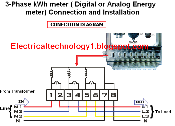 how to wire 3 phase kwh meter electrical technology