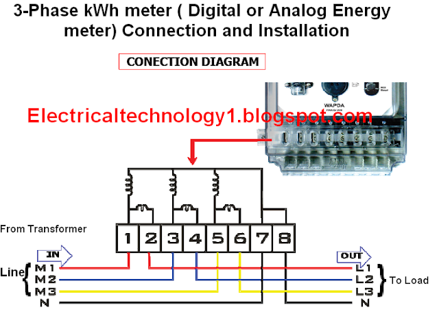 electrical technology how to wire a 3 phase kwh meter auto meter wiring diagram