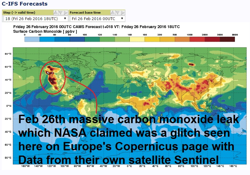 Has NASA been caught out after suggesting carbon monoxide data was a glitch as the very same data s