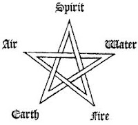Pentagram Star,Star Tattoos,Star Tattoo Designs,Star designs