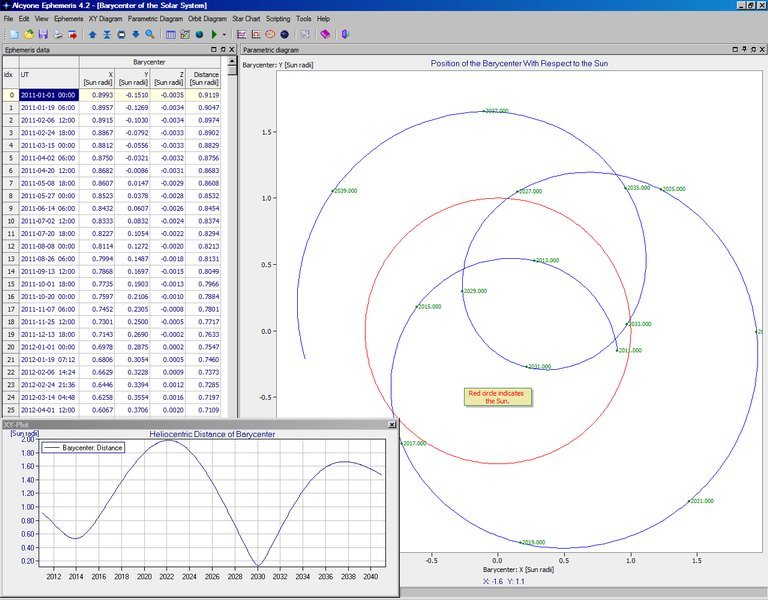 Alcyone Ephemeris 4.3 | Astronomical Calculator Software