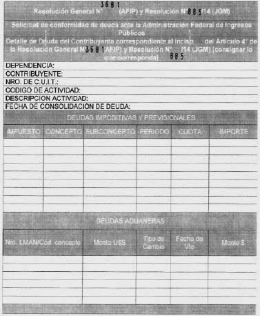 RG 3681 AFIP y Resolución 885/2014 JGM Regularización Fiscal de los Titulares de Medios