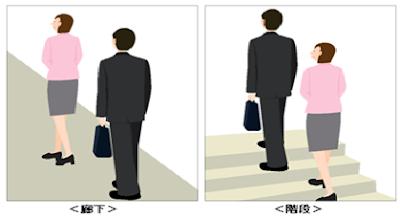Tiếp khách của người Nhật trong công ty