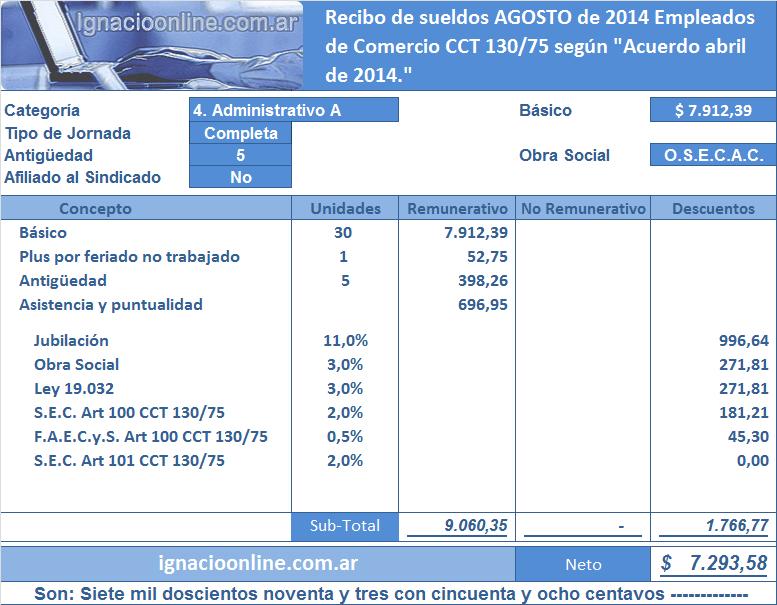 Empleados de Comercio: liquidación Agosto 2014 + Feriado