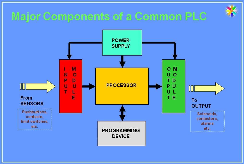 electric ke actuator wiring diagram lock diagram wiring