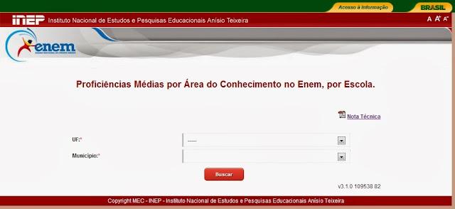 Proficiências Médias por Área do Conhecimento no Enem, por Escola.