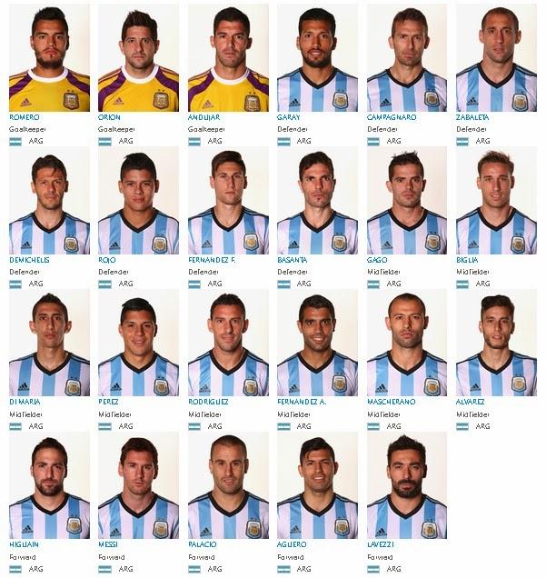 daftar susunan pemain timnas argentina di piala dunia 2014