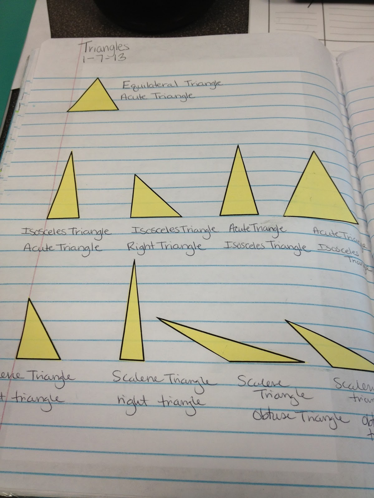 Teaching in Special Education: Naming Triangles - photo#26