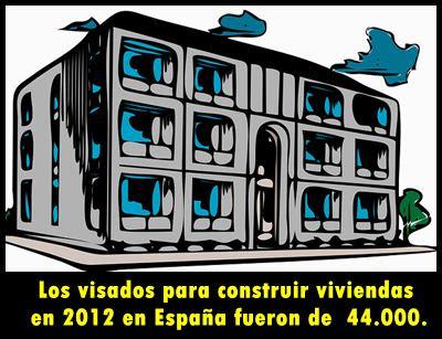 viviendas-espana-situacion-2013