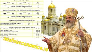 La cât se ridică veniturile anuale ale Bisericii Ortodoxe Române