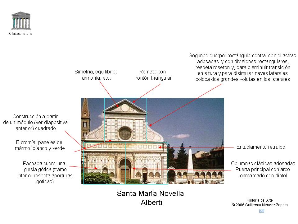 Mas historia arte del renacimiento for Arquitectos importantes