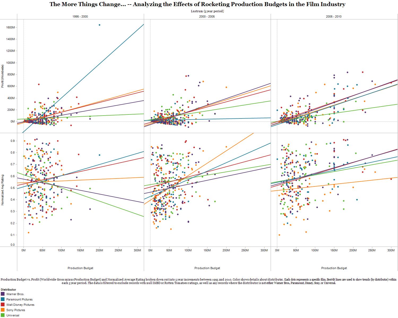 exploratory data analysis assignment 1