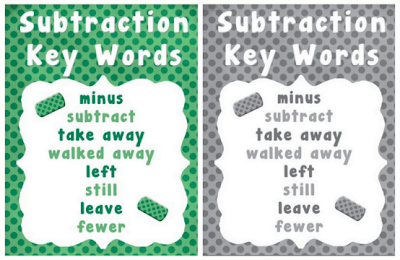 Printables Addition Words a turn to learn additionsubtraction key word posters june on another note how is it already i know im bit late this one but here the problem of day for junejuly