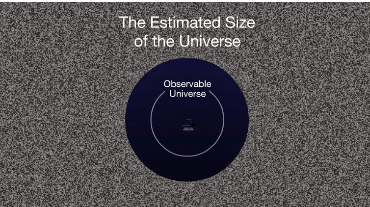"""What Is The Biggest Thing In The Universe?"" 