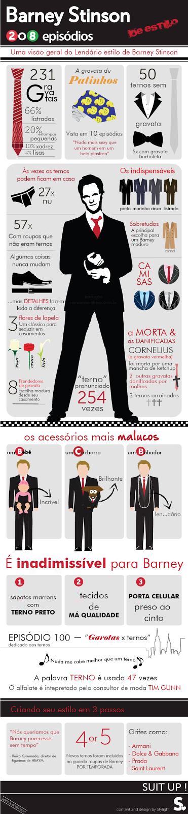 O estilo de Barney Stinson, blog Mineira sem freio www.mineirasemfreio.com.br