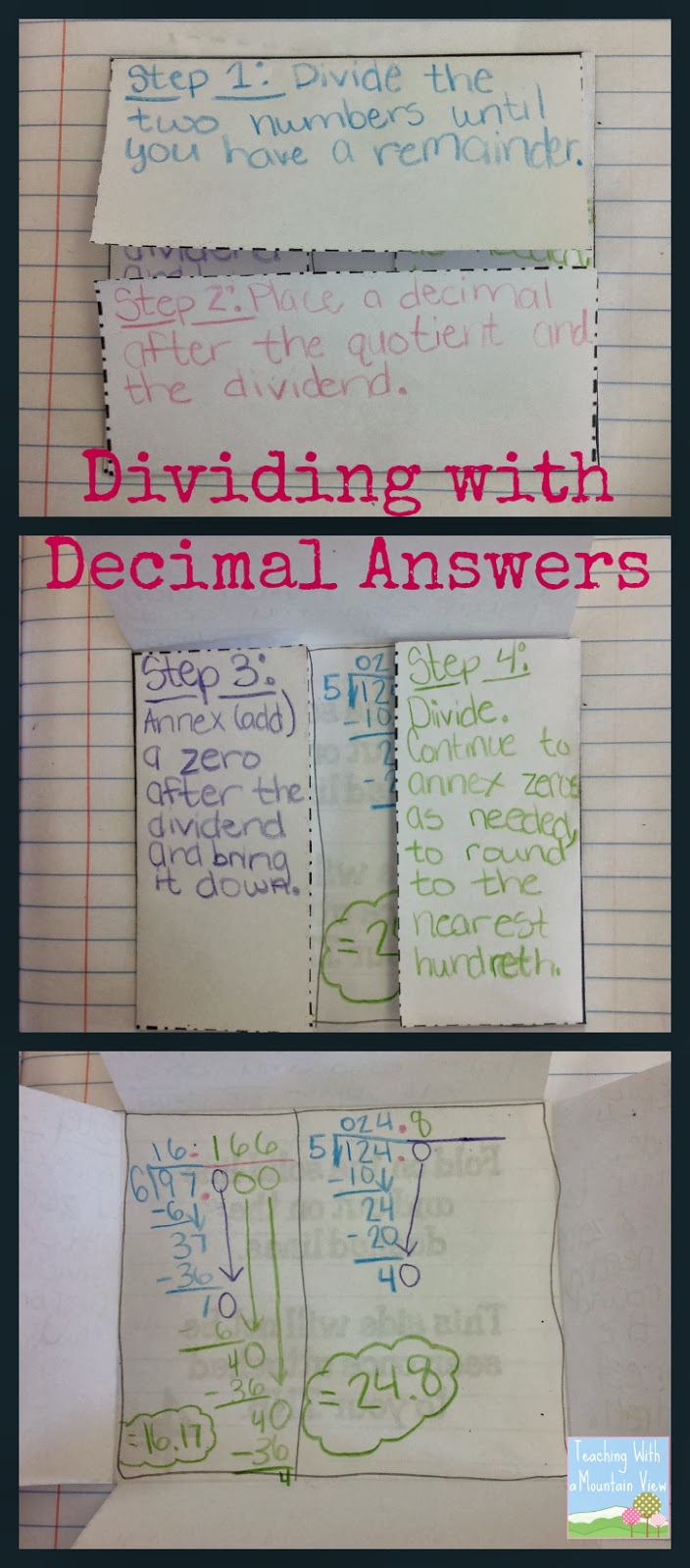 dividing decimals anchor charts | teaching with a mountain view