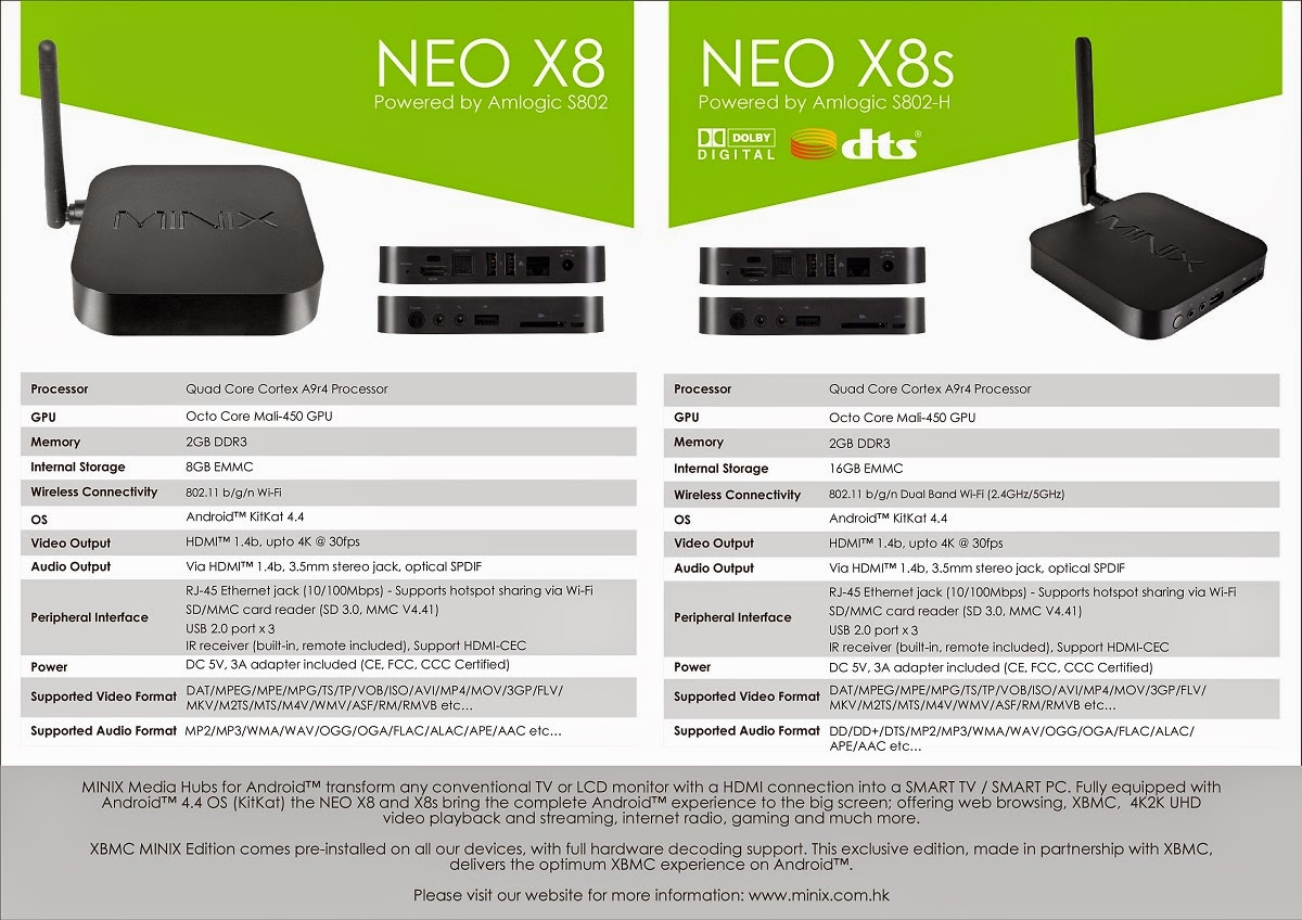 MINIX NEO X8 and X8S