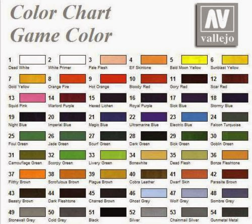 Vallejo Game Color chart 1