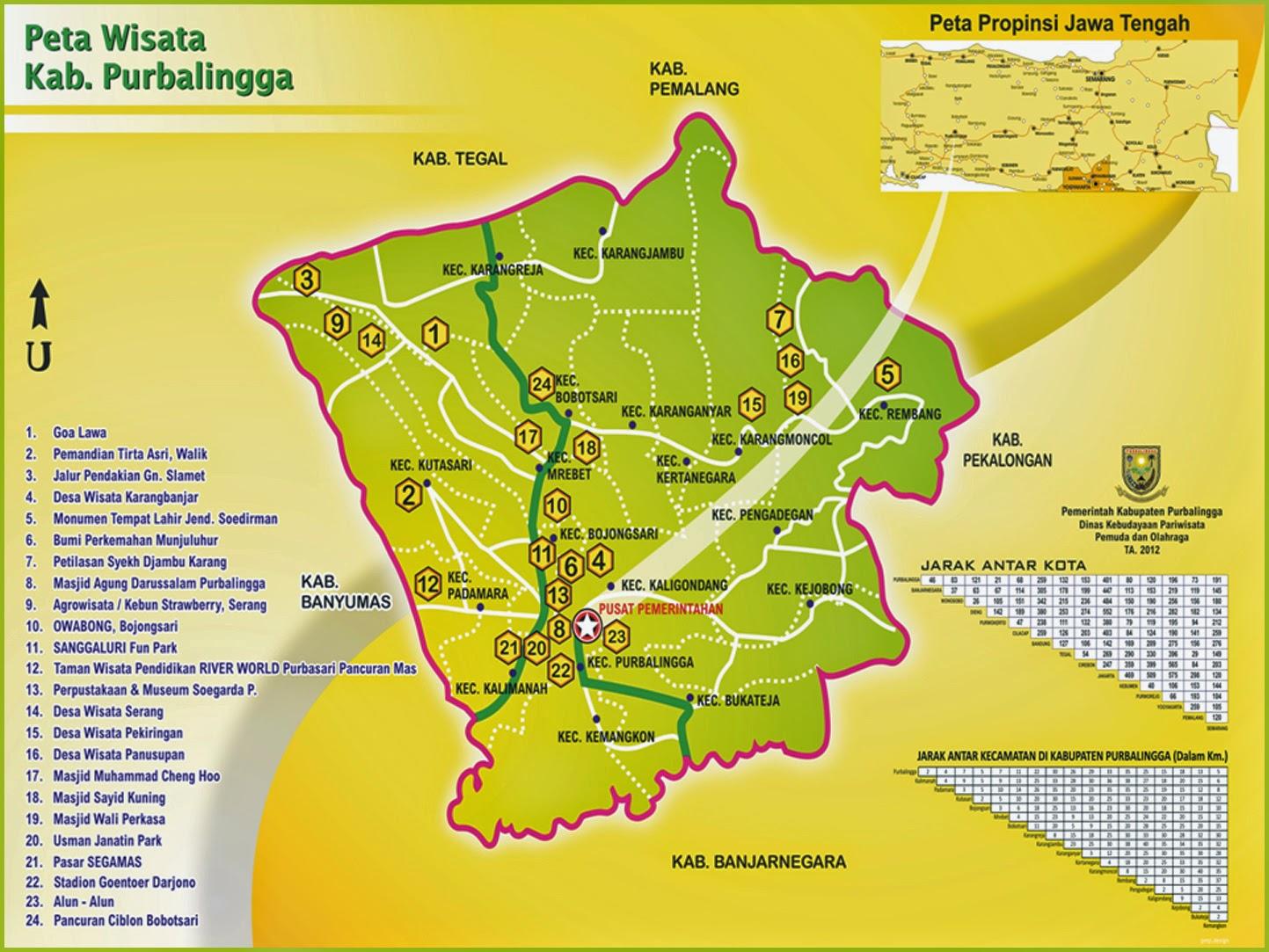 Peta Wisata Purbalingga