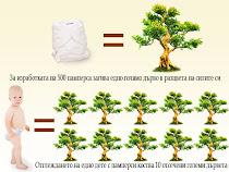 Без пелени или екология от раждането