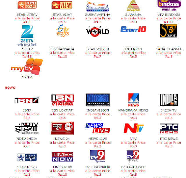 List of Channels in Airtel DTH Airtel DTH Channel list with number