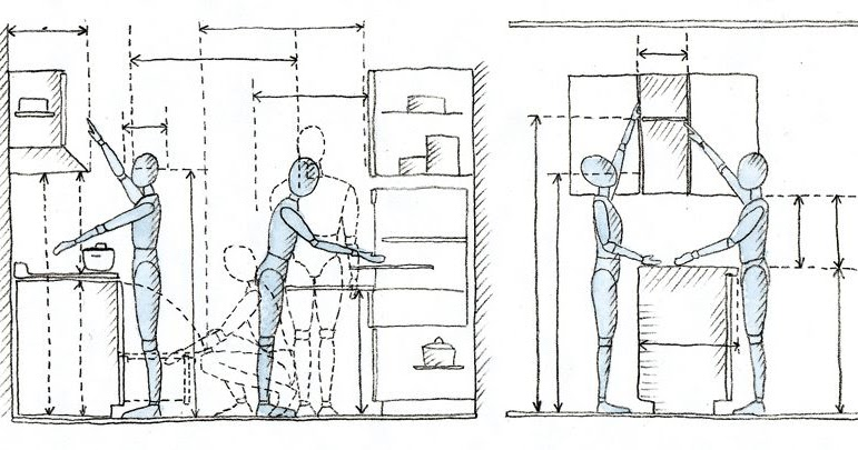 Dibujo arquitectonico ergonom a y antropometr a for Antropometria de la vivienda